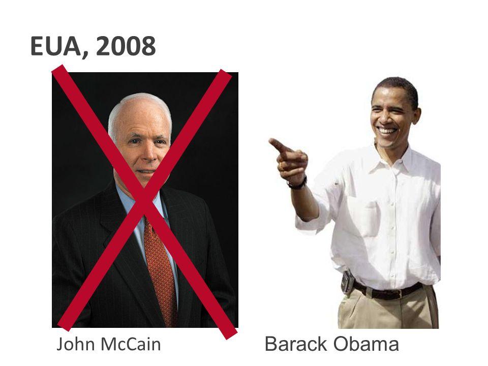 John McCain EUA, 2008 Barack Obama