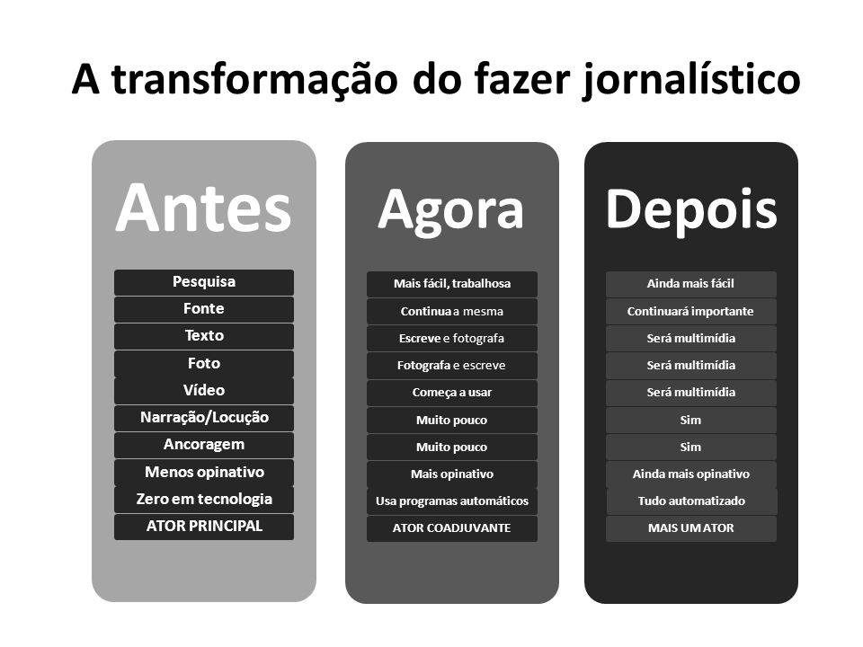 A transformação do fazer jornalístico Antes ATOR PRINCIPALPesquisaFonteTextoFotoVídeoNarração/LocuçãoAncoragemMenos opinativoZero em tecnologia Depois