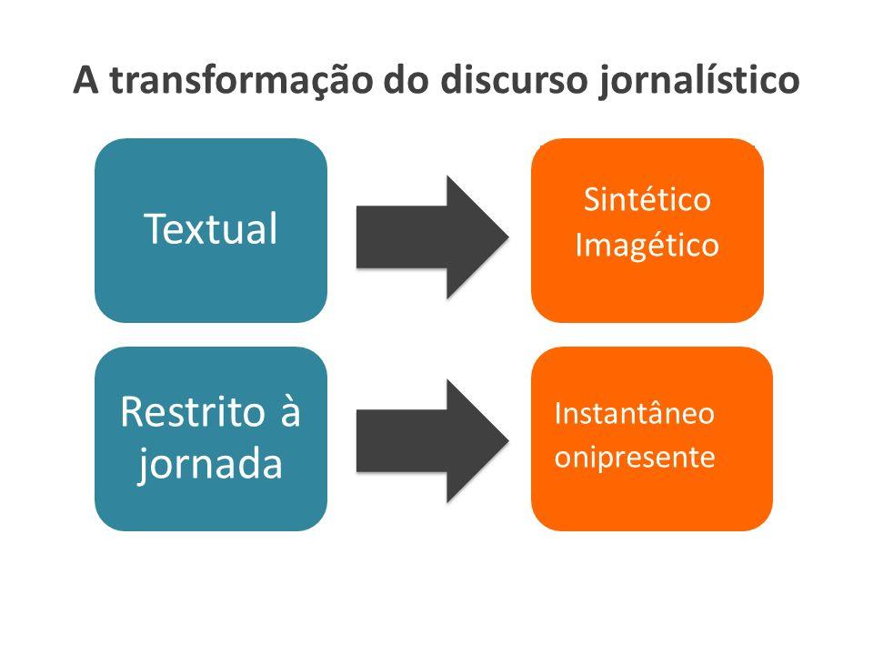 A transformação do discurso jornalístico Textual Restrito à jornada Sintético Imagético Instantâneo onipresente