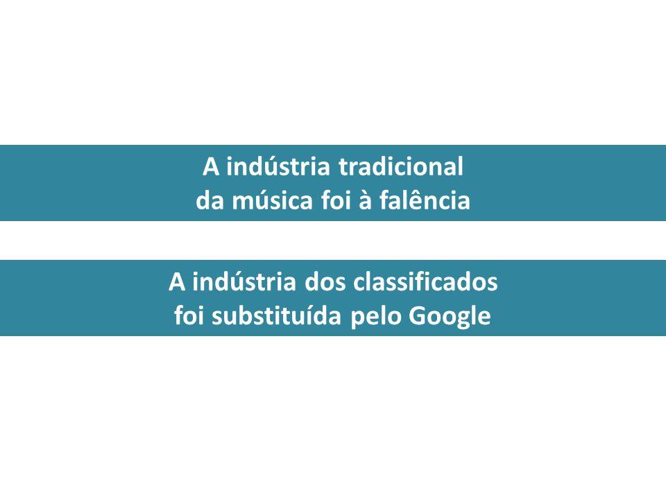 A indústria tradicional da música foi à falência A indústria dos classificados foi substituída pelo Google