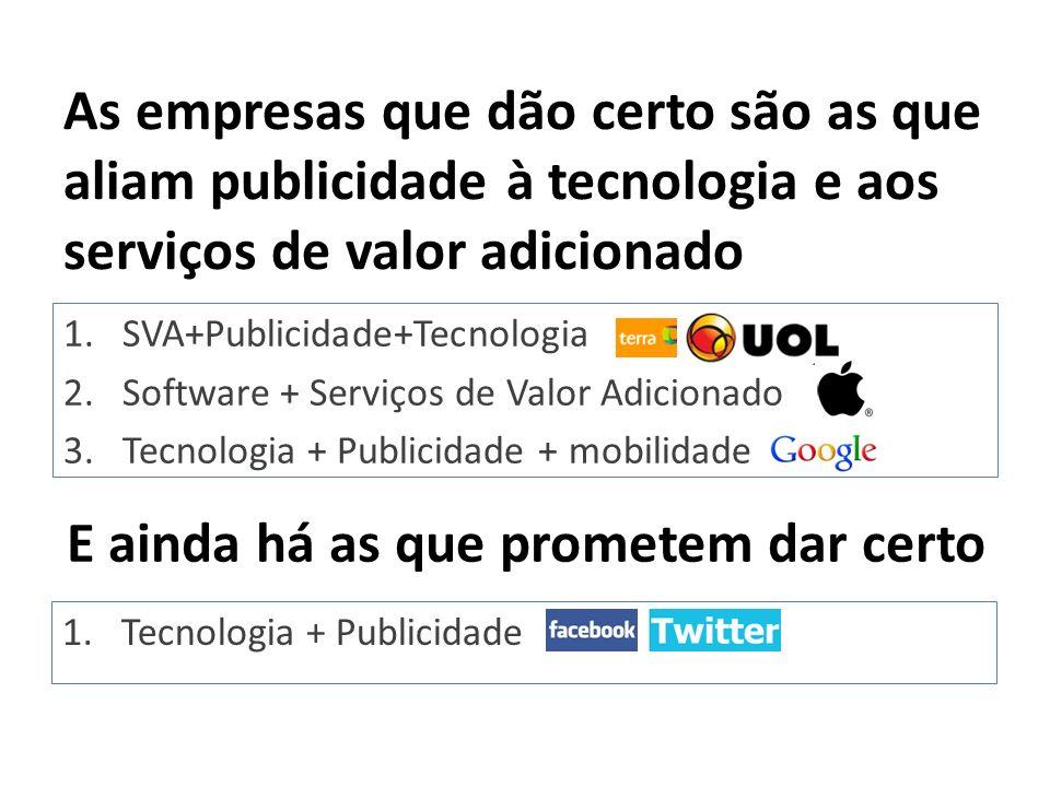 As empresas que dão certo são as que aliam publicidade à tecnologia e aos serviços de valor adicionado 1.SVA+Publicidade+Tecnologia 2.Software + Servi