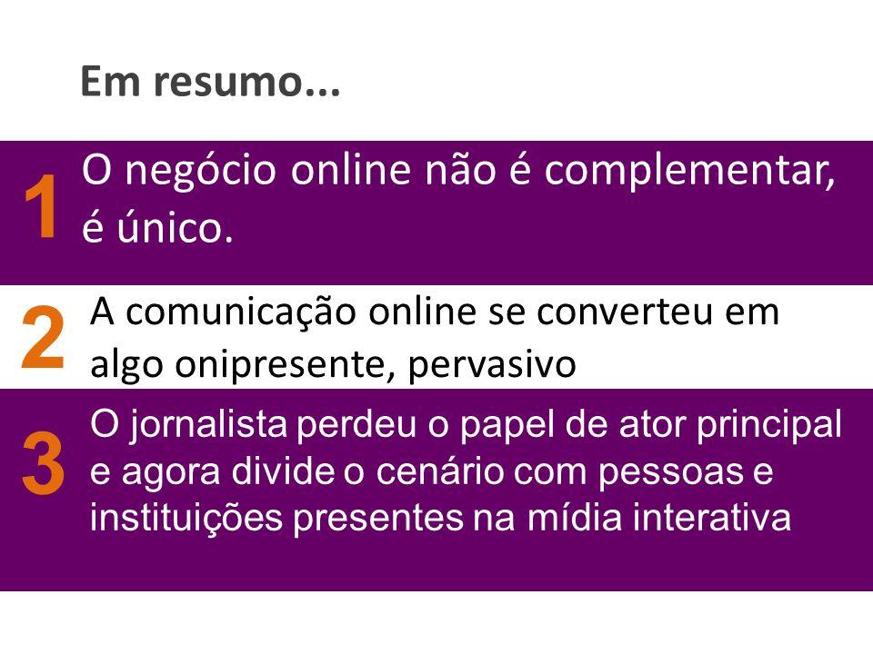 Em resumo... O negócio online não é complementar, é único. 1 2 3 A comunicação online se converteu em algo onipresente, pervasivo O jornalista perdeu