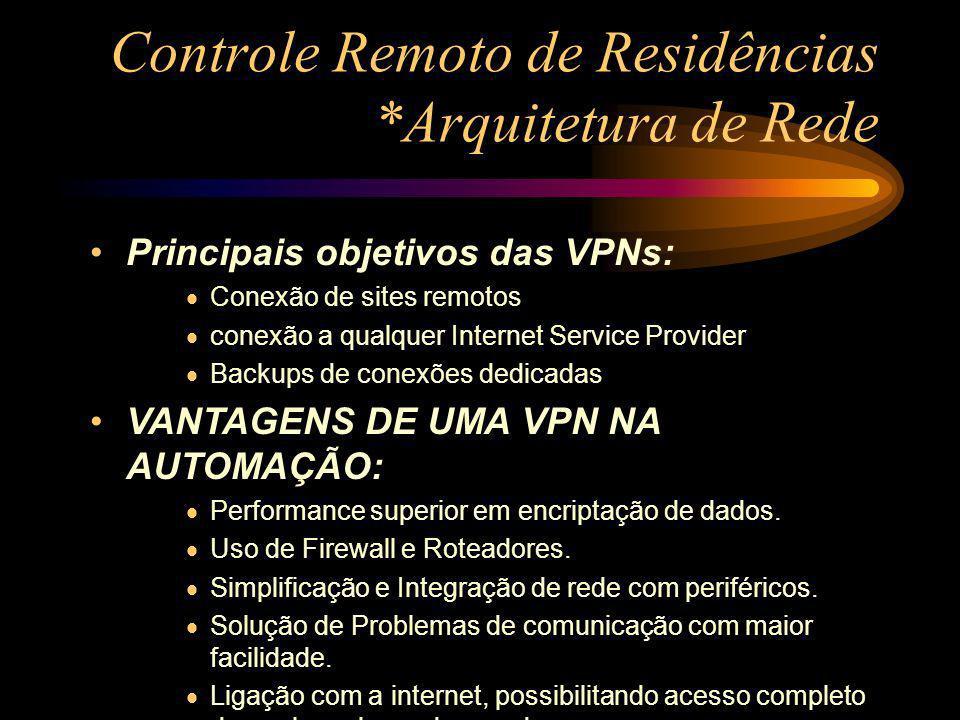 Controle Remoto de Residências *Arquitetura de Rede Principais objetivos das VPNs: Conexão de sites remotos conexão a qualquer Internet Service Provid