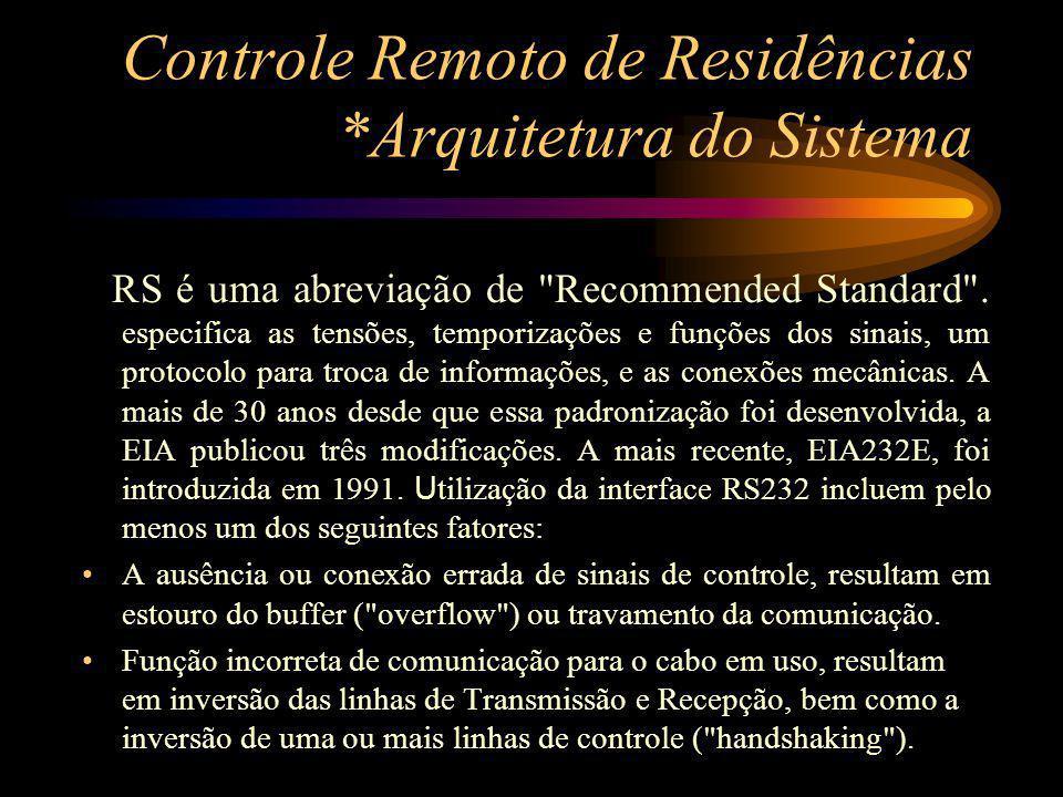 Controle Remoto de Residências *Arquitetura do Sistema RS é uma abreviação de