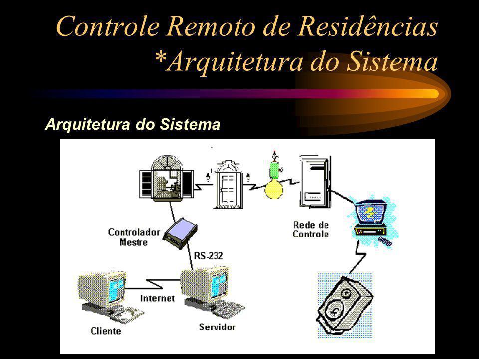 Controle Remoto de Residências *Arquitetura do Sistema Arquitetura do Sistema
