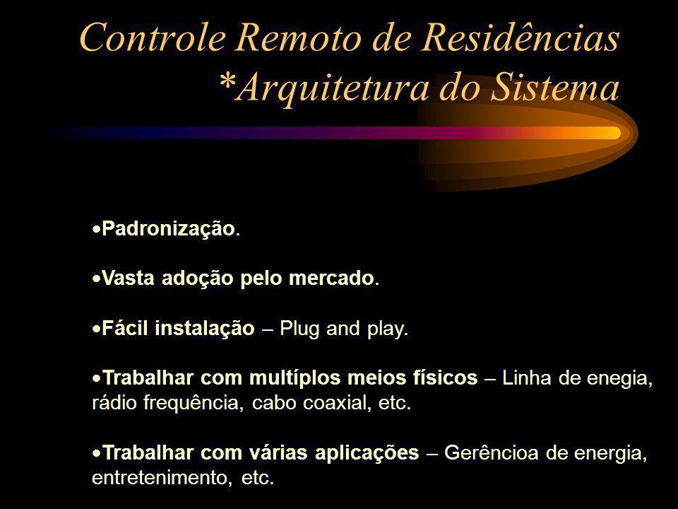 Controle Remoto de Residências *Arquitetura do Sistema Padronização. Vasta adoção pelo mercado. Fácil instalação – Plug and play. Trabalhar com multíp