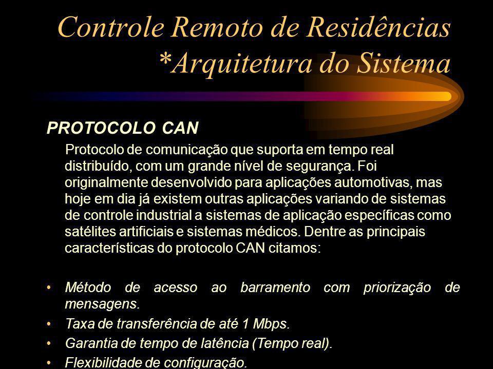 Controle Remoto de Residências *Arquitetura do Sistema PROTOCOLO CAN Protocolo de comunicação que suporta em tempo real distribuído, com um grande nív
