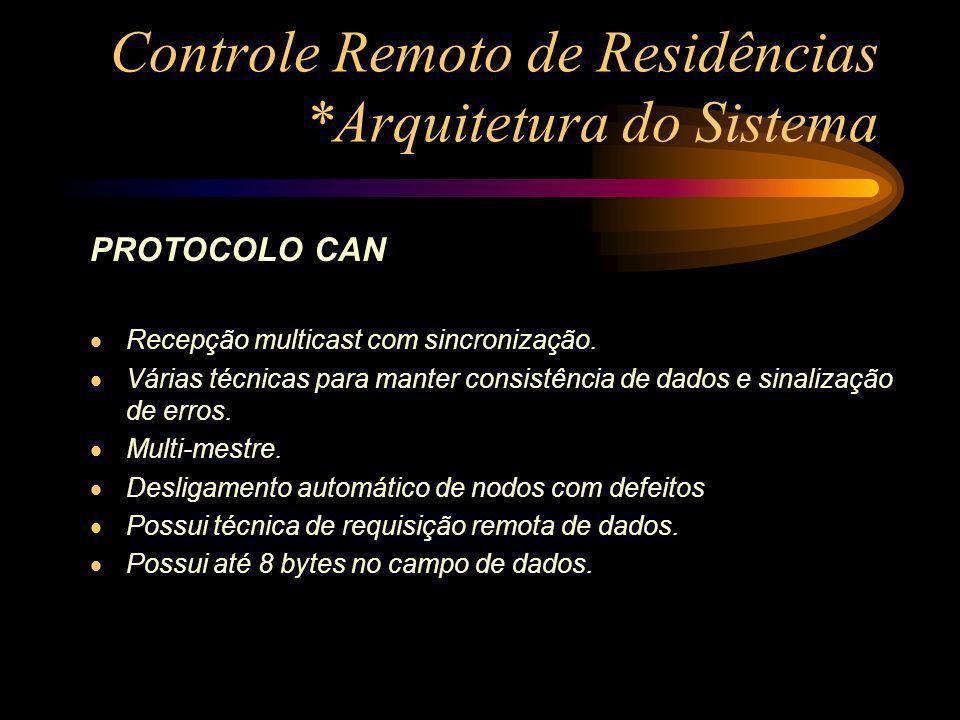 Controle Remoto de Residências *Arquitetura do Sistema PROTOCOLO CAN Recepção multicast com sincronização. Várias técnicas para manter consistência de