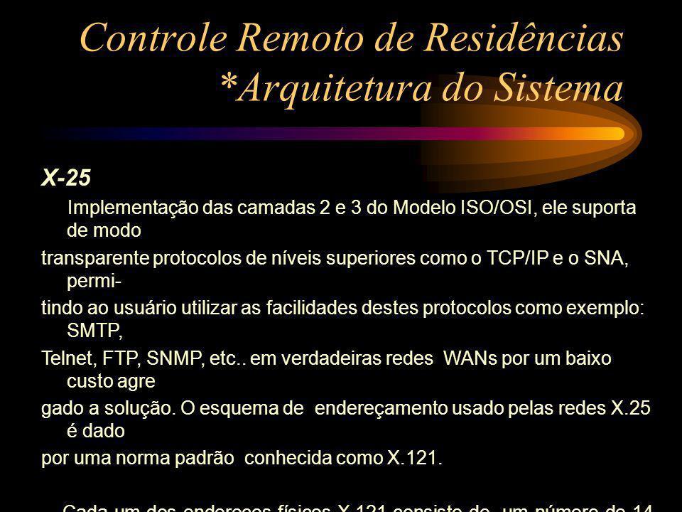 Controle Remoto de Residências *Arquitetura do Sistema X-25 Implementação das camadas 2 e 3 do Modelo ISO/OSI, ele suporta de modo transparente protoc