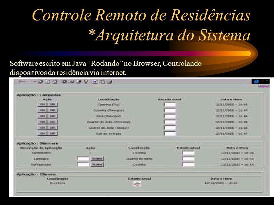 Controle Remoto de Residências *Arquitetura do Sistema Software escrito em Java Rodando no Browser, Controlando dispositivos da residência via interne