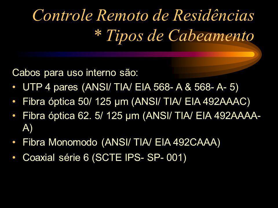 Controle Remoto de Residências * Tipos de Cabeamento Cabos para uso interno são: UTP 4 pares (ANSI/ TIA/ EIA 568- A & 568- A- 5) Fibra óptica 50/ 125
