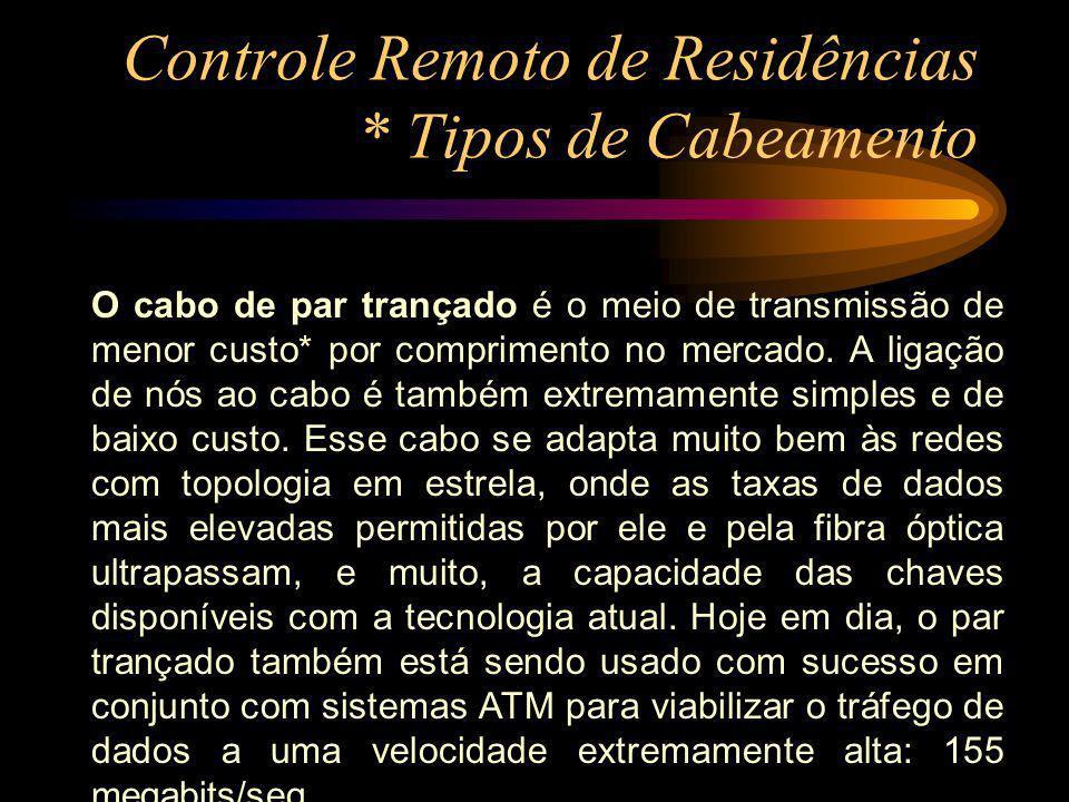 Controle Remoto de Residências * Tipos de Cabeamento O cabo de par trançado é o meio de transmissão de menor custo* por comprimento no mercado. A liga