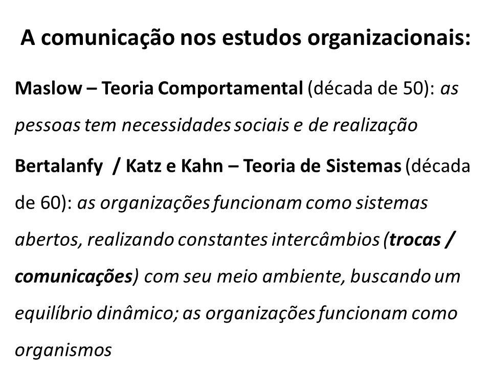 A comunicação nos estudos organizacionais: Maslow – Teoria Comportamental (década de 50): as pessoas tem necessidades sociais e de realização Bertalan
