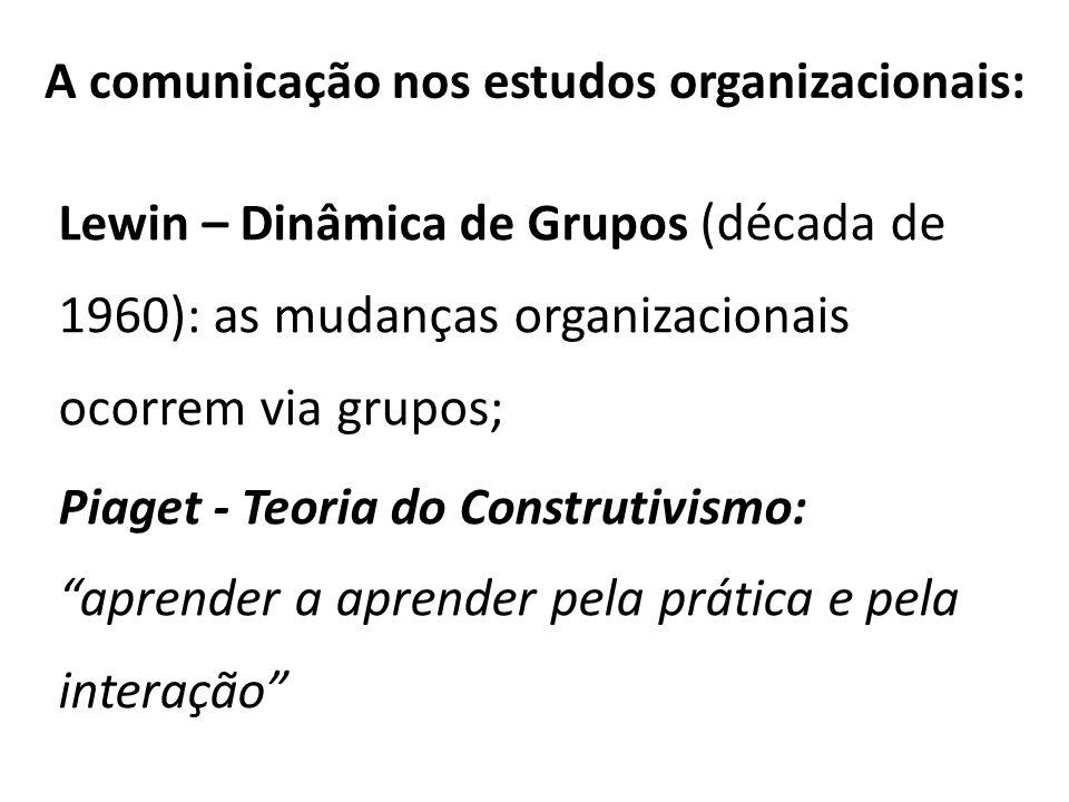 A comunicação nos estudos organizacionais: Lewin – Dinâmica de Grupos (década de 1960): as mudanças organizacionais ocorrem via grupos; Piaget - Teori