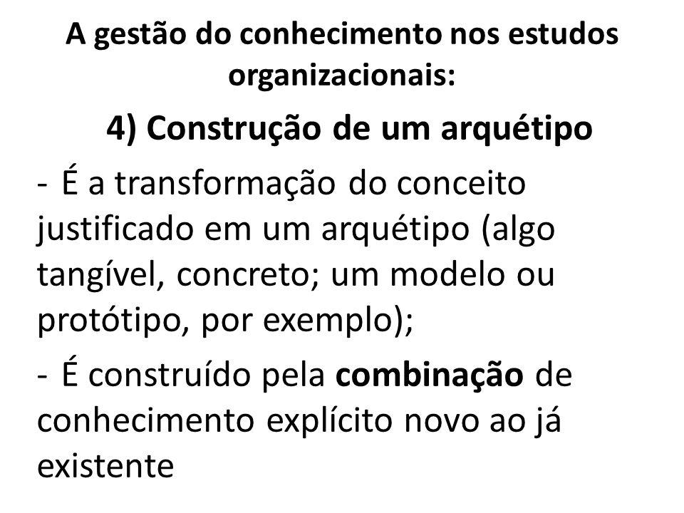 A gestão do conhecimento nos estudos organizacionais: 4) Construção de um arquétipo -É a transformação do conceito justificado em um arquétipo (algo t
