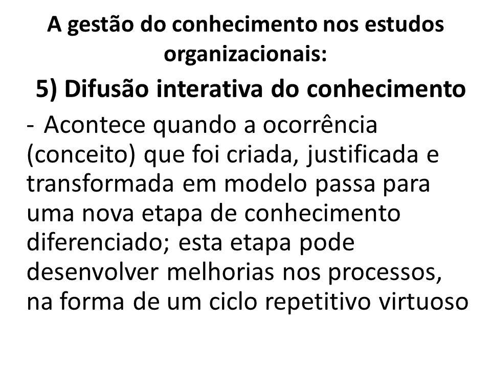 A gestão do conhecimento nos estudos organizacionais: 5) Difusão interativa do conhecimento -Acontece quando a ocorrência (conceito) que foi criada, j
