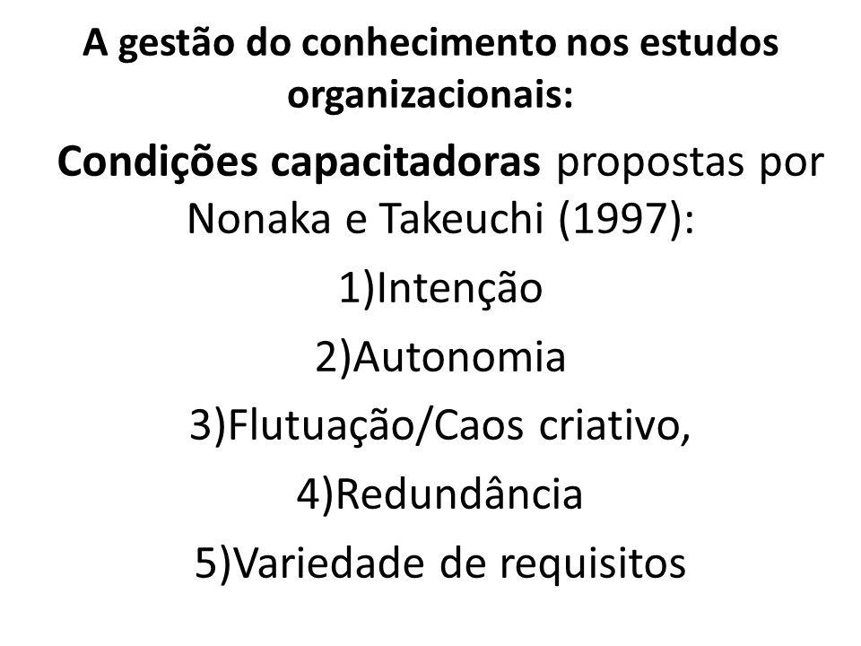 A gestão do conhecimento nos estudos organizacionais: Condições capacitadoras propostas por Nonaka e Takeuchi (1997): 1)Intenção 2)Autonomia 3)Flutuaç