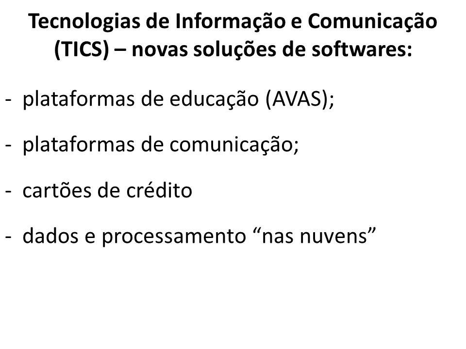 Tecnologias de Informação e Comunicação (TICS) – novas soluções de softwares: -plataformas de educação (AVAS); -plataformas de comunicação; -cartões d
