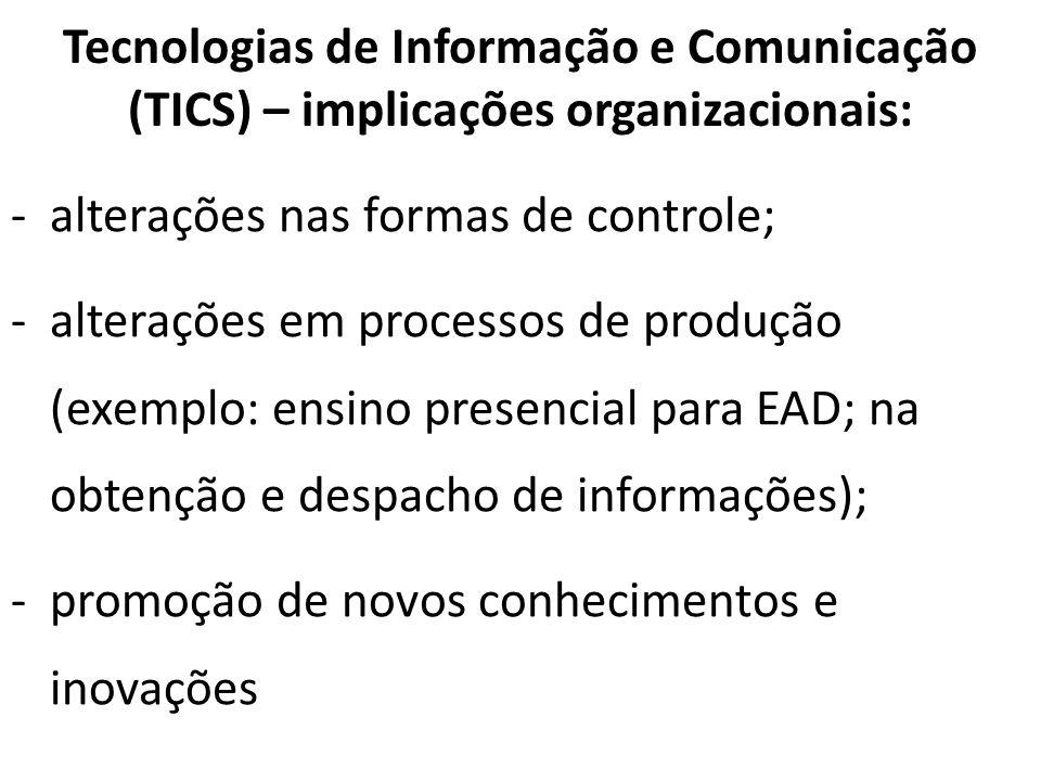 Tecnologias de Informação e Comunicação (TICS) – implicações organizacionais: -alterações nas formas de controle; -alterações em processos de produção