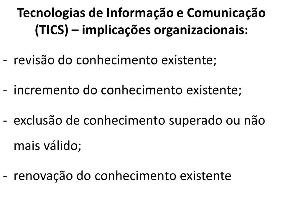 Tecnologias de Informação e Comunicação (TICS) – implicações organizacionais: -revisão do conhecimento existente; -incremento do conhecimento existent