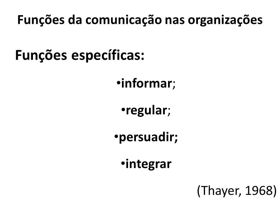 Papel da comunicação interna nas organizações: A comunicação interna tem o papel de: efetivar o fluxo interno de informações; integrar os membros de uma organização; promover mudanças culturais; construir uma imagem adequada ao negócio ou modo de atuação organizacional (Neves, 2000)