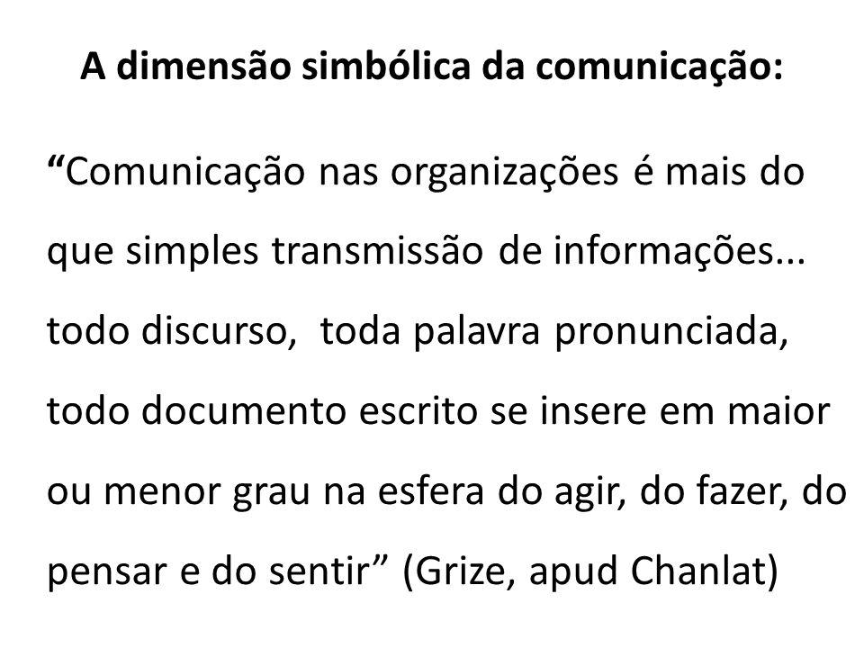 A dimensão simbólica da comunicação: Comunicação nas organizações é mais do que simples transmissão de informações... todo discurso, toda palavra pron