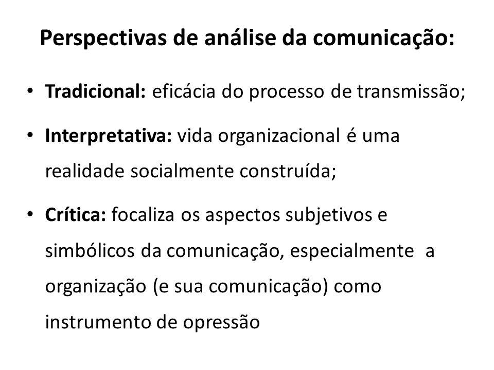 Perspectivas de análise da comunicação: Tradicional: eficácia do processo de transmissão; Interpretativa: vida organizacional é uma realidade socialme