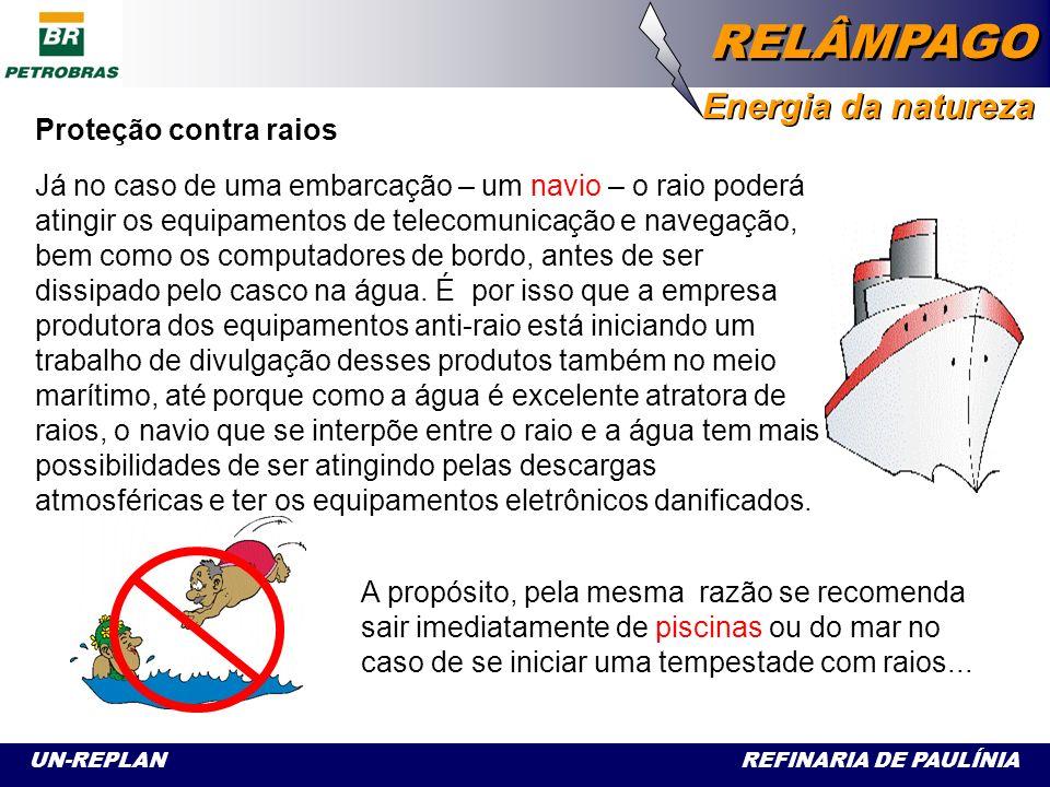 UN-REPLAN REFINARIA DE PAULÍNIA RELÂMPAGO Energia da natureza Proteção contra raios Num automóvel, os ocupantes devem evitar encostar nas partes metálicas.