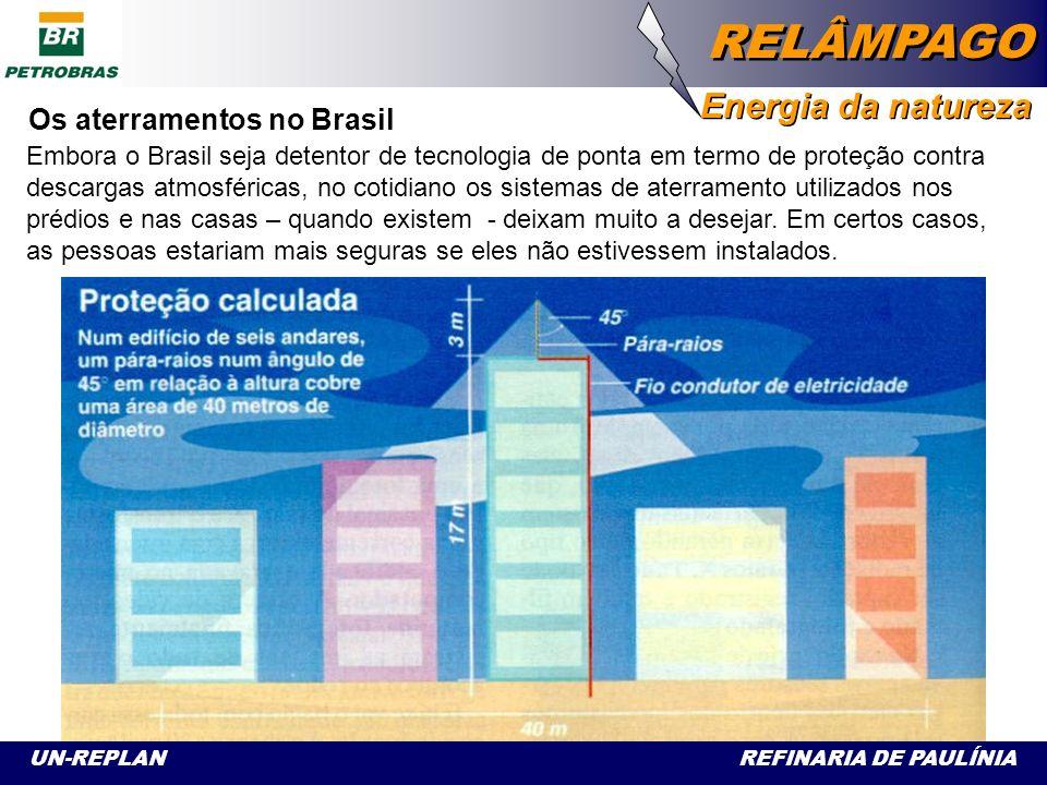 UN-REPLAN REFINARIA DE PAULÍNIA RELÂMPAGO Energia da natureza O choque elétrico Uma corrente de 20mA (miliampère) que passa pelo corpo humano pode ser fatal.