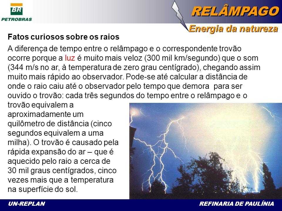 UN-REPLAN REFINARIA DE PAULÍNIA RELÂMPAGO Energia da natureza Fatos curiosos sobre os raios Embora eles possam surgir até num céu limpo, em tempestades de areias ou gelo, os raios são gerados em apenas um tipo de nuvem: a cumulonimbo, diferente das outras por ter maior extensão vertical (sua base está situada 2 km de altura do solo,enquanto o topo fica 18 km acima).
