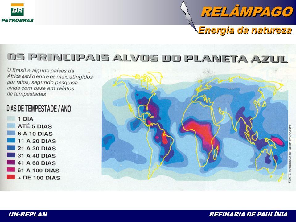 UN-REPLAN REFINARIA DE PAULÍNIA RELÂMPAGO Energia da natureza Fonte: Revista Superinteressante