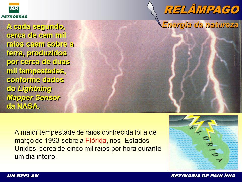 UN-REPLAN REFINARIA DE PAULÍNIA RELÂMPAGO Energia da natureza