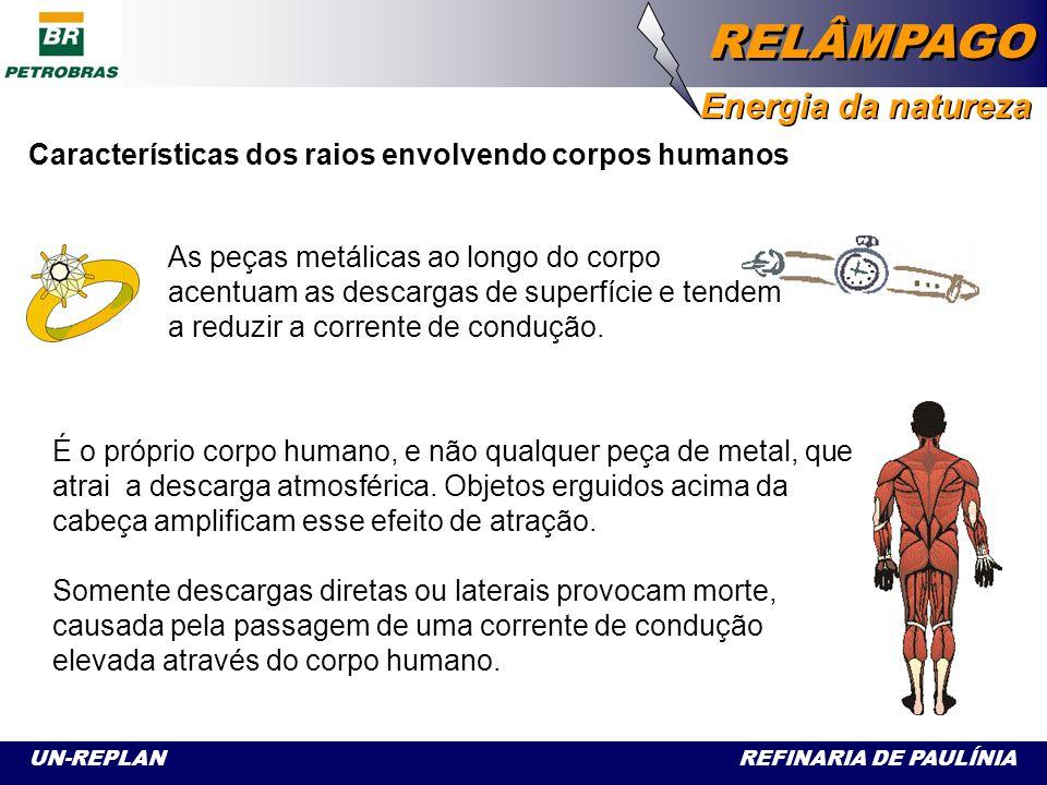 UN-REPLAN REFINARIA DE PAULÍNIA RELÂMPAGO Energia da natureza Problemas de segurança em acidentes com raios Classificação e quantidade de pessoas atingidas (dados de pesquisa)