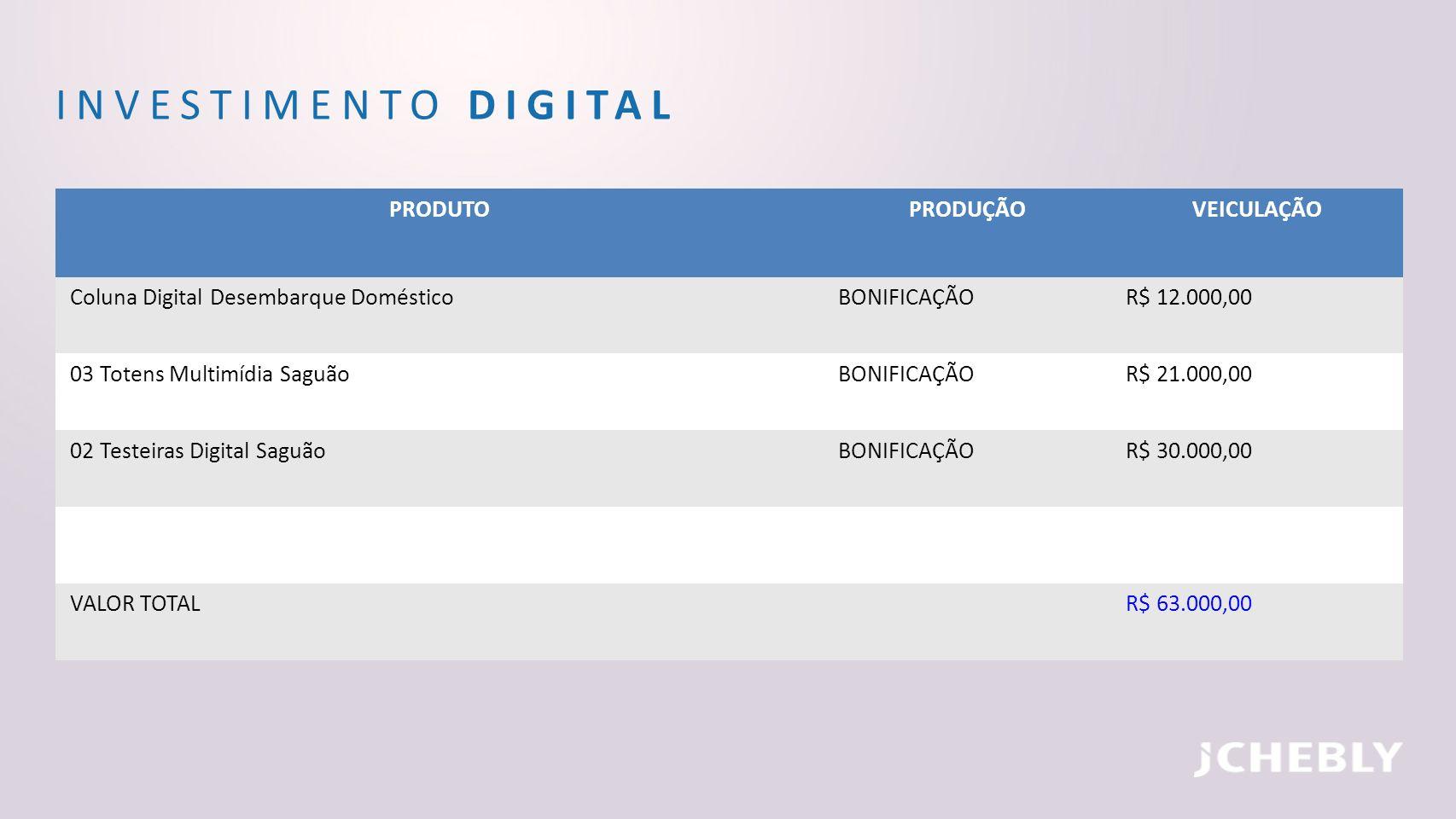 INVESTIMENTO DIGITAL PRODUTOPRODUÇÃOVEICULAÇÃO Coluna Digital Desembarque DomésticoBONIFICAÇÃOR$ 12.000,00 03 Totens Multimídia SaguãoBONIFICAÇÃOR$ 21