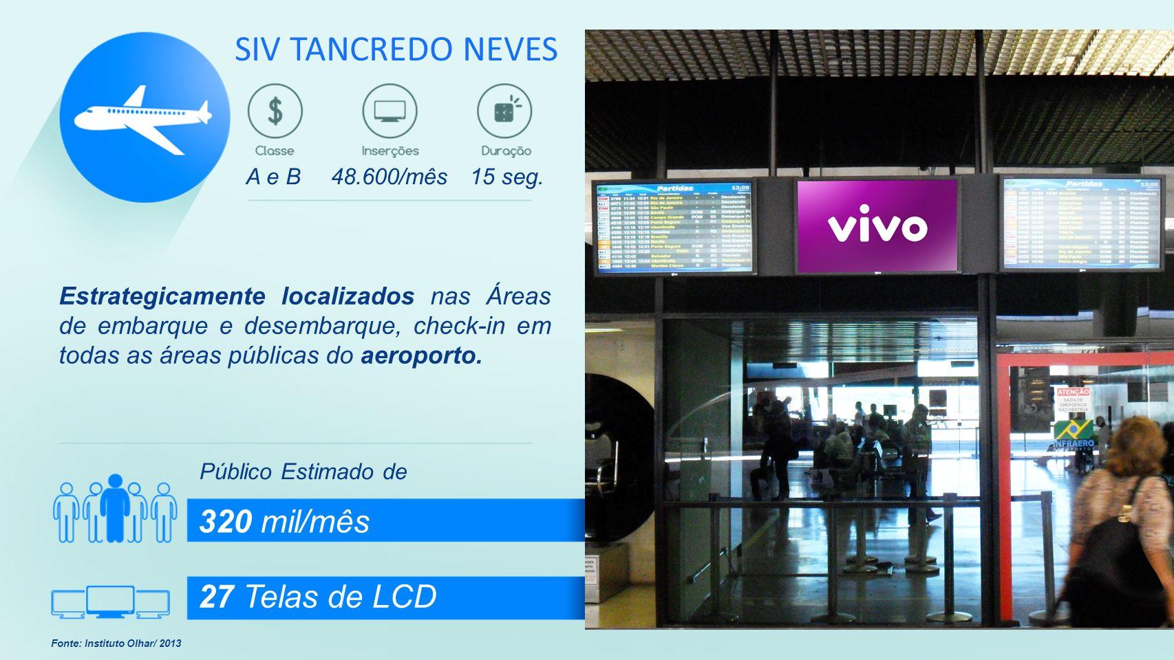 Público Estimado de 320 mil/mês 27 Telas de LCD Fonte: Instituto Olhar/ 2013 Estrategicamente localizados nas Áreas de embarque e desembarque, check-i