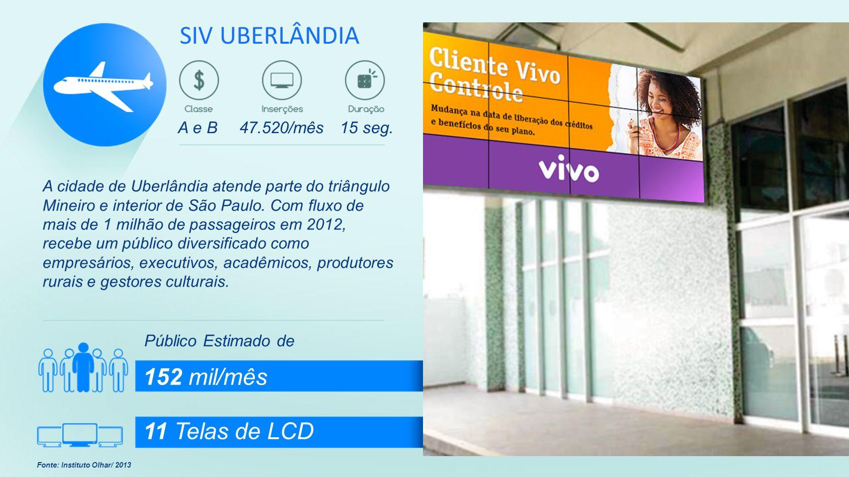 Público Estimado de 152 mil/mês 11 Telas de LCD Fonte: Instituto Olhar/ 2013 A cidade de Uberlândia atende parte do triângulo Mineiro e interior de Sã
