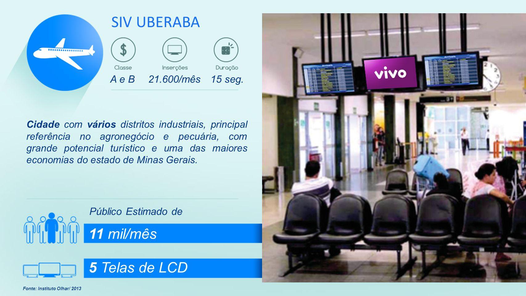 Público Estimado de 11 mil/mês 5 Telas de LCD Fonte: Instituto Olhar/ 2013 Cidade com vários distritos industriais, principal referência no agronegóci