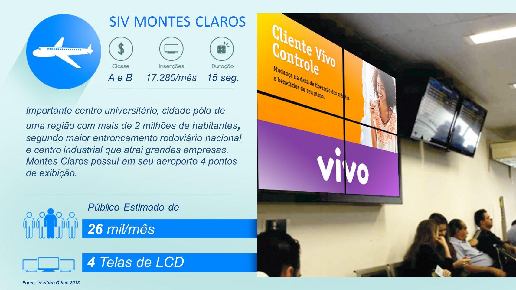 Público Estimado de 26 mil/mês 4 Telas de LCD Fonte: Instituto Olhar/ 2013 Importante centro universitário, cidade pólo de uma região com mais de 2 mi