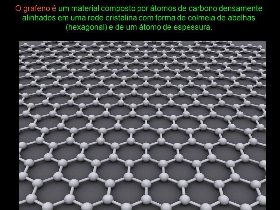 O Grafeno Material do futuro Avançar manualmente