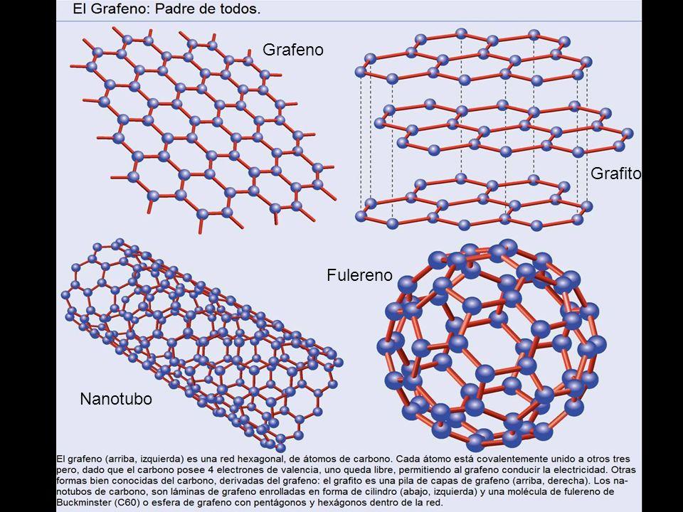 O termo grafeno (sufixo ENO da química orgânica) indica que possui duplas ligações, o que explica um ametal, como o carbono, conduzir eletricidade.