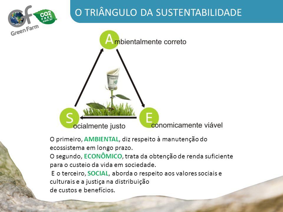 Ferramenta para divulgação de ação de sustentabilidade Mídia espontânea Revistas | Jornais | Televisão | Rádio | Internet