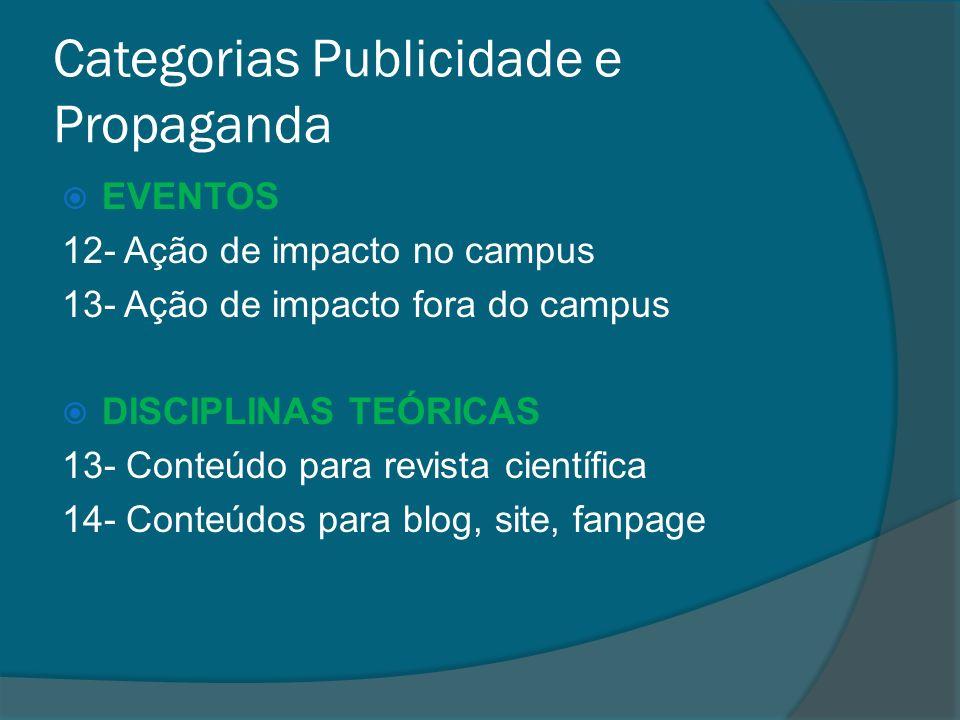 Categorias Publicidade e Propaganda EVENTOS 12- Ação de impacto no campus 13- Ação de impacto fora do campus DISCIPLINAS TEÓRICAS 13- Conteúdo para revista científica 14- Conteúdos para blog, site, fanpage