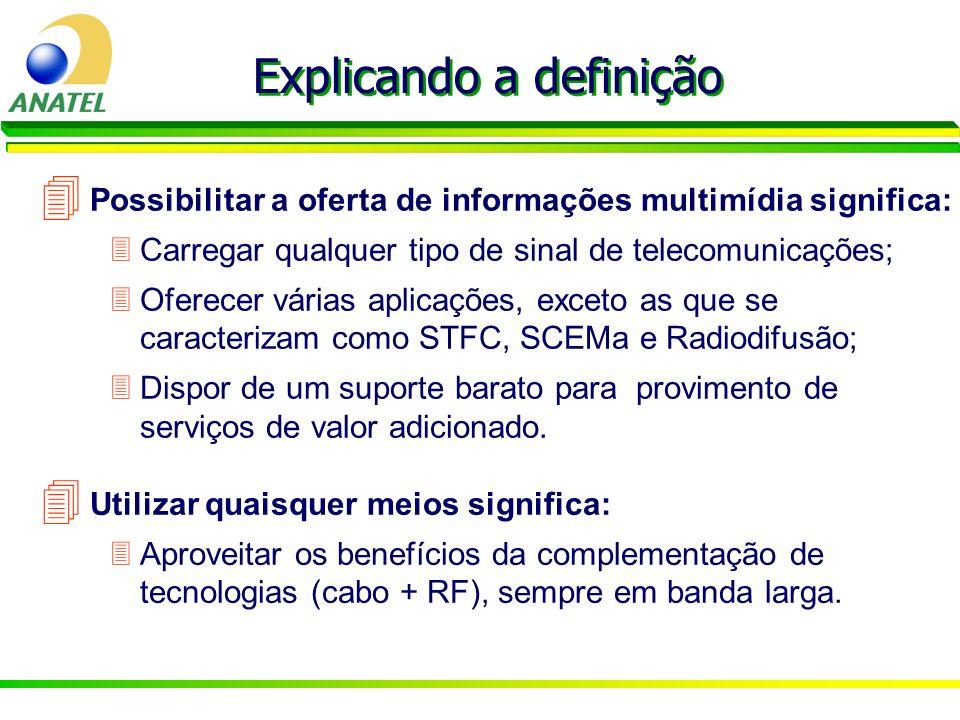 Possibilitar a oferta de informações multimídia significa: 3Carregar qualquer tipo de sinal de telecomunicações; 3Oferecer várias aplicações, exceto a
