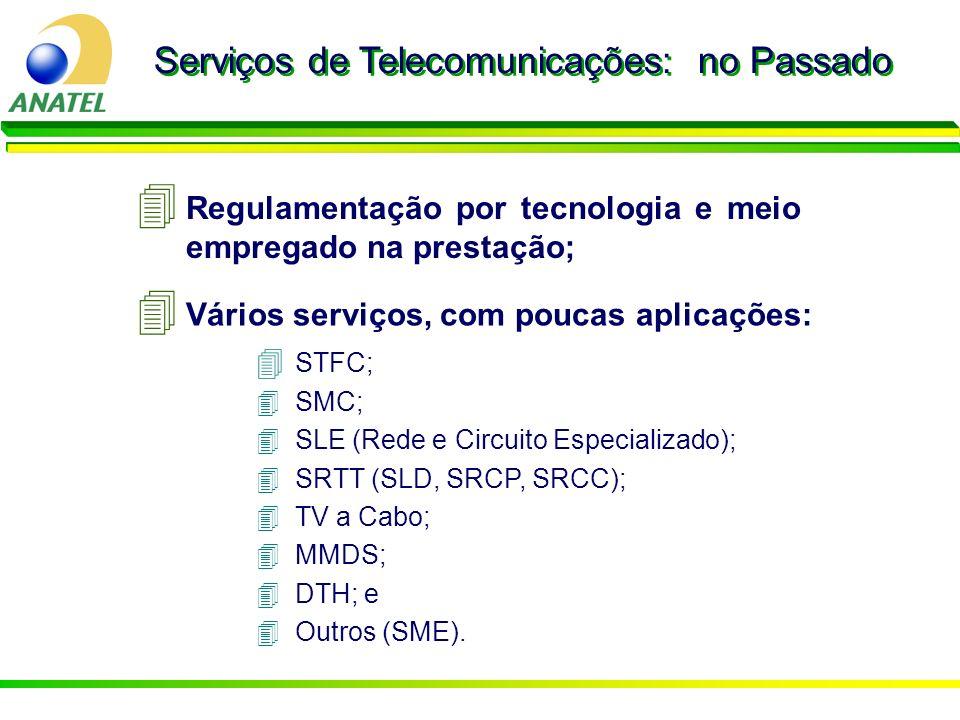 4 Regulamentação voltada para as aplicações do serviço, independente do meio e tecnologia utilizada; Serviços de Telecomunicações: Novo Cenário 4 Poucos serviços, com várias aplicações: 4 STFC; 4 SMP (SMC); 4 SCEM (Radiodifusão + TVC, MMDS e DTH); SCM (SRTT + SLE)