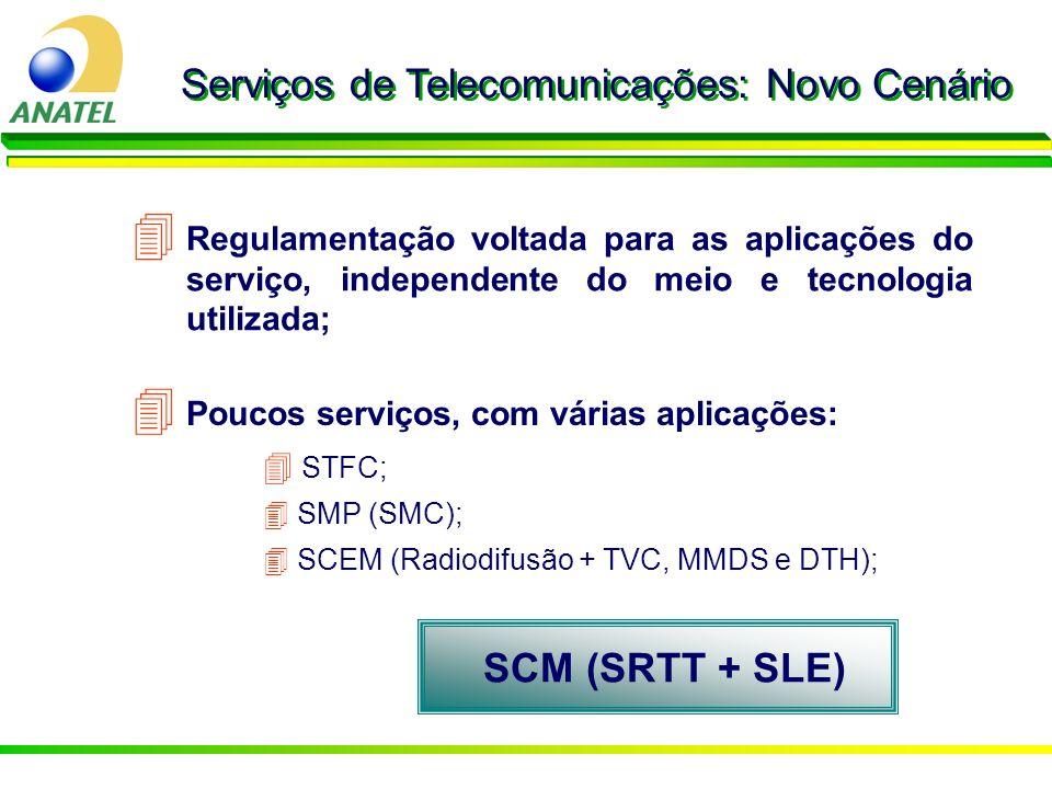 4 Regulamentação voltada para as aplicações do serviço, independente do meio e tecnologia utilizada; Serviços de Telecomunicações: Novo Cenário 4 Pouc