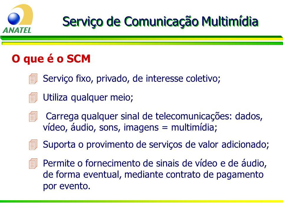 O que NÃO é o SCM Serviço de Comunicação Multimídia 4 Não se presta à transmissão de voz para o público em geral, mediante a comunicação entre dois pontos fixos por processos de telefonia (STFC); 4 Não admite a distribuição de sinais de áudio e/ou vídeo em forma de programação seriada para assinantes (TV por Assinatura); e 4 Não admite a distribuição de sinais de áudio e/ou vídeo em forma de programação seriada para livre recepção pelo público em geral (Radiodifusão).