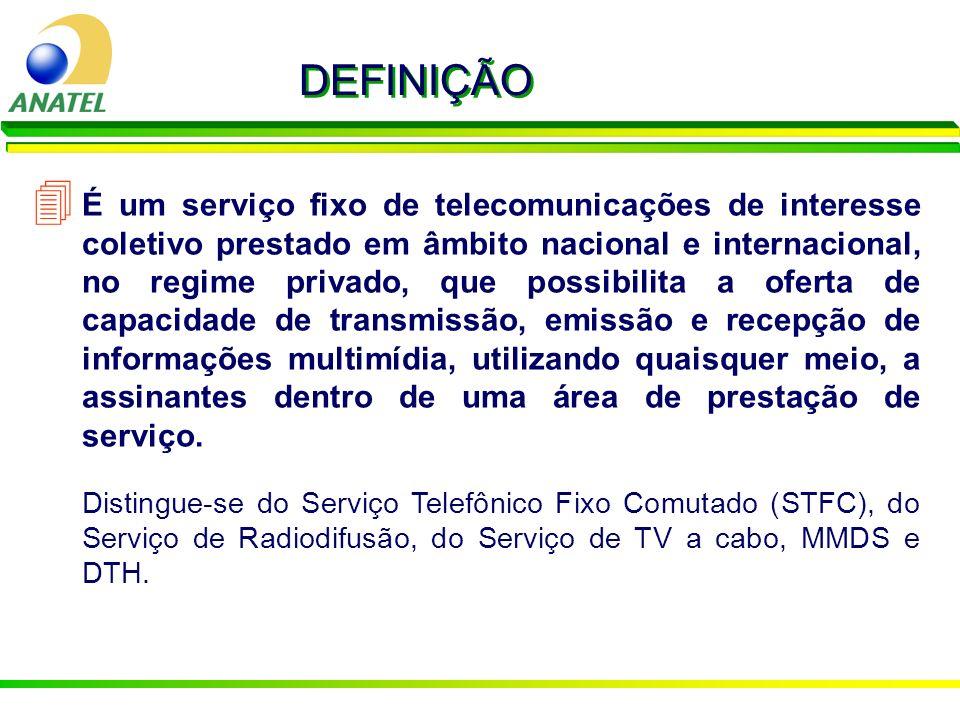 Possibilitar a oferta de informações multimídia significa: 3Carregar qualquer tipo de sinal de telecomunicações; 3Oferecer várias aplicações, exceto as que se caracterizam como STFC, SCEMa e Radiodifusão; 3Dispor de um suporte barato para provimento de serviços de valor adicionado.