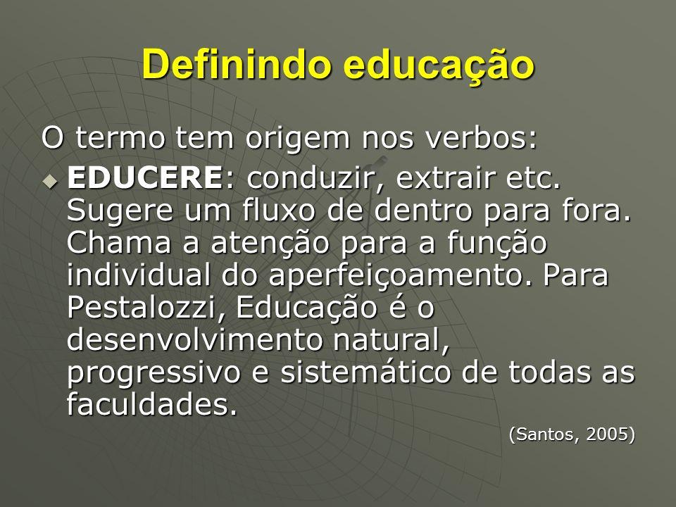 Definindo educação O termo tem origem nos verbos: EDUCERE: conduzir, extrair etc. Sugere um fluxo de dentro para fora. Chama a atenção para a função i
