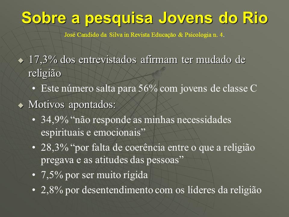 Sobre a pesquisa Jovens do Rio Sobre a pesquisa Jovens do Rio José Candido da Silva in Revista Educação & Psicologia n. 4. 17,3% dos entrevistados afi