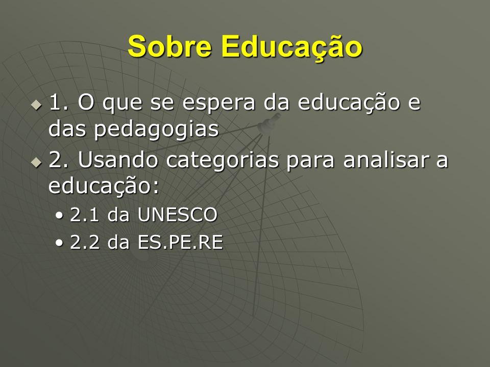 Sobre Educação 1. O que se espera da educação e das pedagogias 1. O que se espera da educação e das pedagogias 2. Usando categorias para analisar a ed
